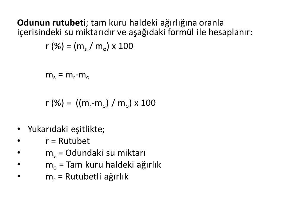 Odunun rutubeti; tam kuru haldeki ağırlığına oranla içerisindeki su miktarıdır ve aşağıdaki formül ile hesaplanır: r (%) = (m s / m o ) x 100 m s = m