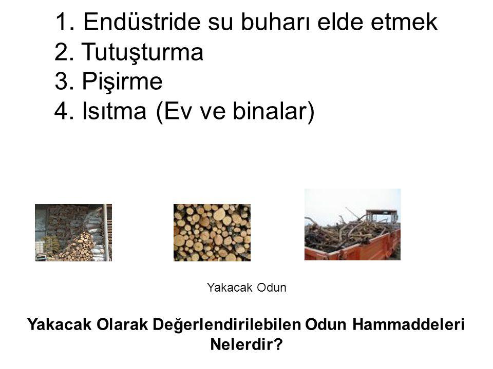 1. Endüstride su buharı elde etmek 2. Tutuşturma 3. Pişirme 4. Isıtma (Ev ve binalar) Yakacak Odun Yakacak Olarak Değerlendirilebilen Odun Hammaddeler
