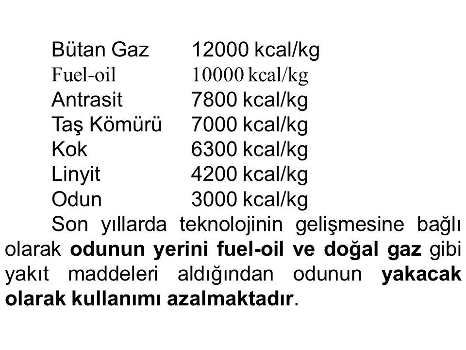 Bütan Gaz12000 kcal/kg Fuel-oil10000 kcal/kg Antrasit7800 kcal/kg Taş Kömürü7000 kcal/kg Kok6300 kcal/kg Linyit4200 kcal/kg Odun3000 kcal/kg Son yılla