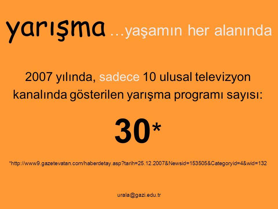 urala@gazi.edu.tr yarışma …yaşamın her alanında 2007 yılında, sadece 10 ulusal televizyon kanalında gösterilen yarışma programı sayısı: 30 * *http://w