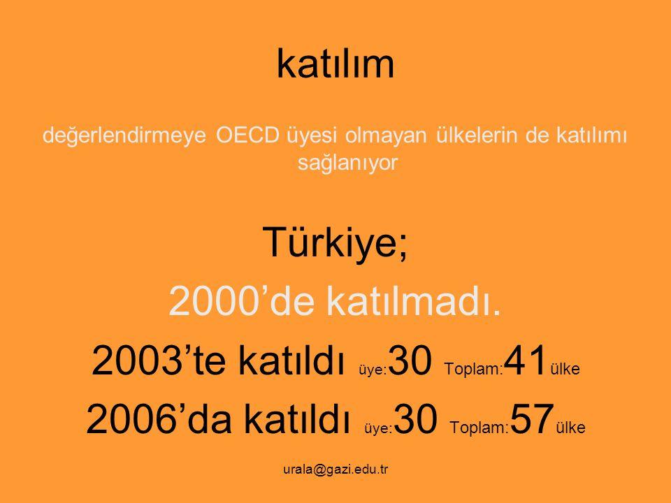 urala@gazi.edu.tr katılım değerlendirmeye OECD üyesi olmayan ülkelerin de katılımı sağlanıyor Türkiye; 2000'de katılmadı. 2003'te katıldı üye: 30 Topl