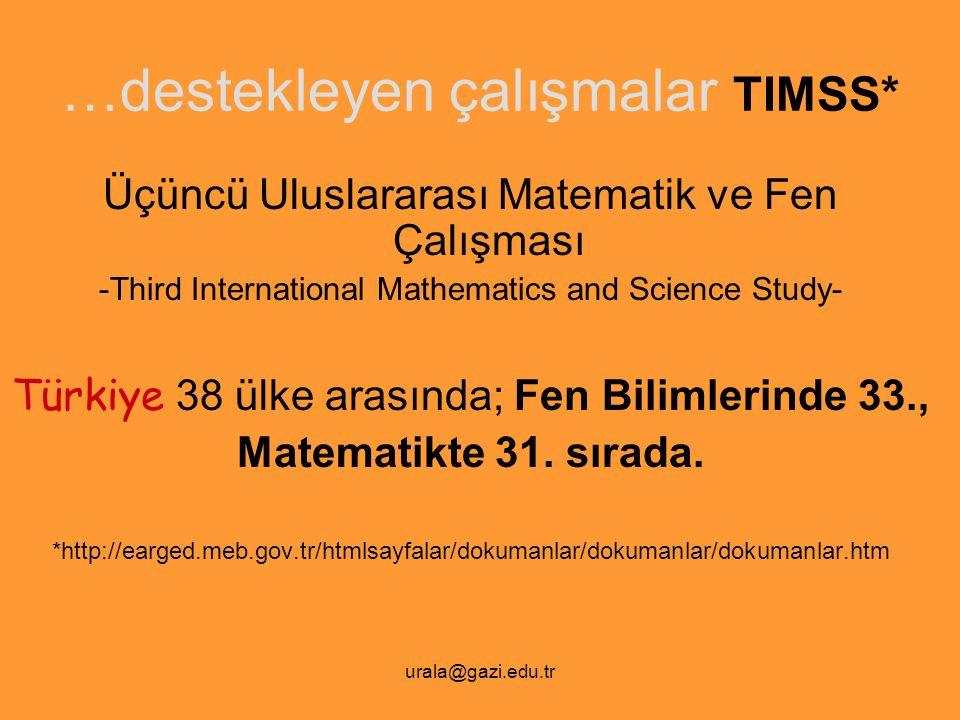 urala@gazi.edu.tr …destekleyen çalışmalar TIMSS* Üçüncü Uluslararası Matematik ve Fen Çalışması -Third International Mathematics and Science Study- Tü