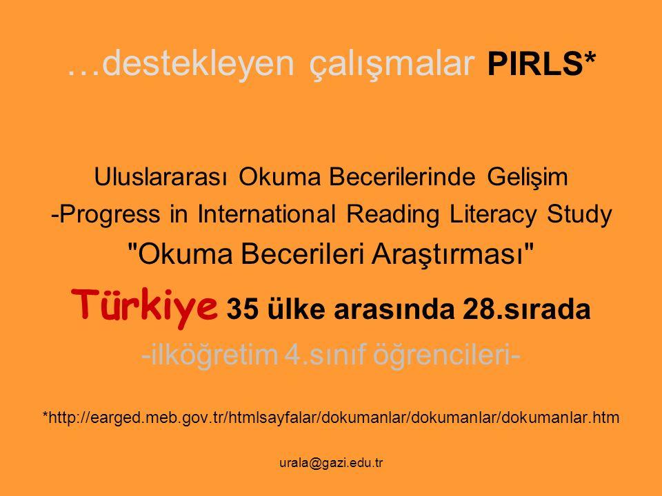 urala@gazi.edu.tr …destekleyen çalışmalar PIRLS* Uluslararası Okuma Becerilerinde Gelişim -Progress in International Reading Literacy Study