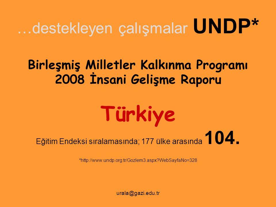 urala@gazi.edu.tr …destekleyen çalışmalar UNDP* Birleşmiş Milletler Kalkınma Programı 2008 İnsani Gelişme Raporu Türkiye Eğitim Endeksi sıralamasında;