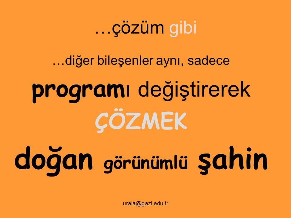 urala@gazi.edu.tr …çözüm gibi …diğer bileşenler aynı, sadece program ı değiştirerek ÇÖZMEK doğan görünümlü şahin