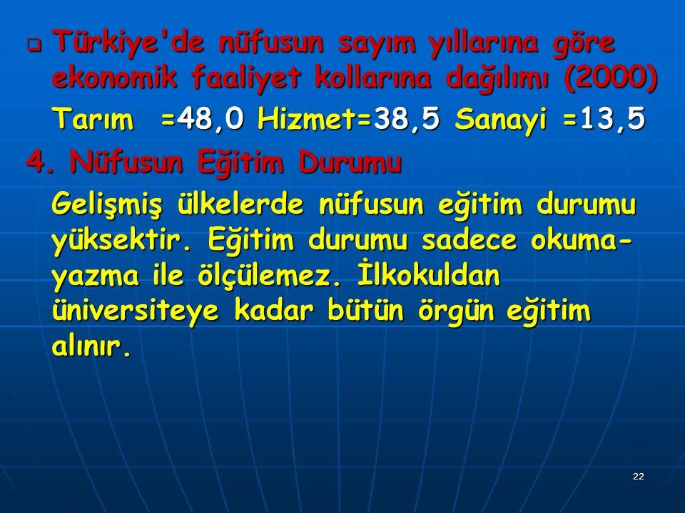 22  Türkiye de nüfusun sayım yıllarına göre ekonomik faaliyet kollarına dağılımı (2000) Tarım =48,0 Hizmet=38,5 Sanayi =13,5 Tarım =48,0 Hizmet=38,5 Sanayi =13,5 4.