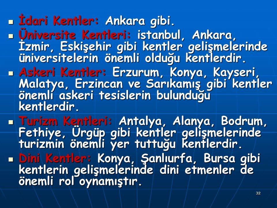 32 İdari Kentler: Ankara gibi. İdari Kentler: Ankara gibi.