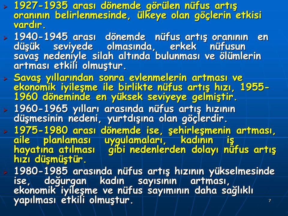 7  1927-1935 arası dönemde görülen nüfus artış oranının belirlenmesinde, ülkeye olan göçlerin etkisi vardır.