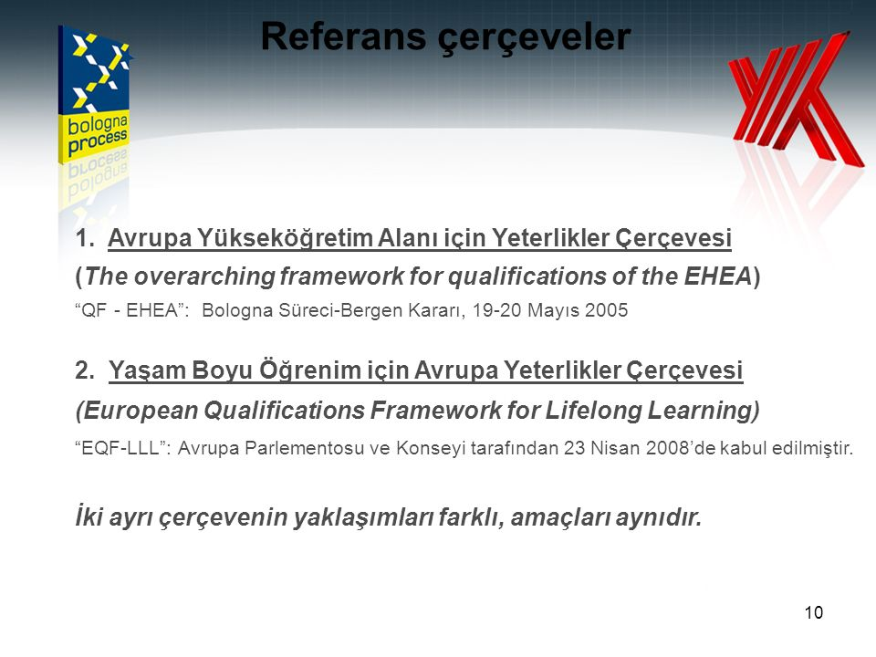 "10 1. Avrupa Yükseköğretim Alanı için Yeterlikler Çerçevesi (The overarching framework for qualifications of the EHEA) ""QF - EHEA"": Bologna Süreci-Ber"