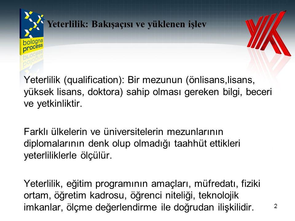Yeterlilik (qualification): Bir mezunun (önlisans,lisans, yüksek lisans, doktora) sahip olması gereken bilgi, beceri ve yetkinliktir.