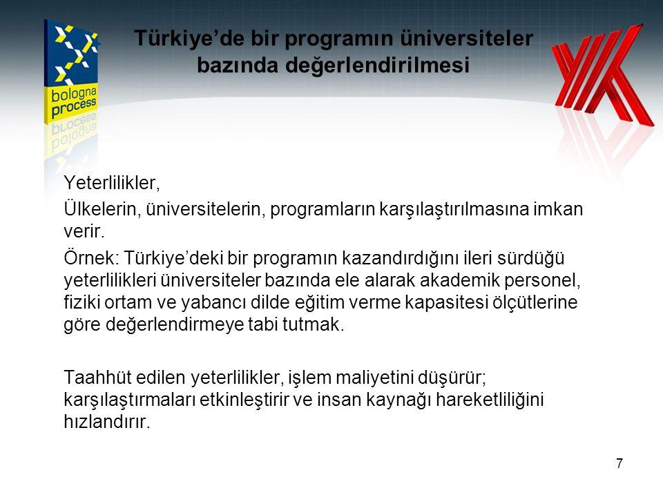 Türkiye'de bir programın üniversiteler bazında değerlendirilmesi Yeterlilikler, Ülkelerin, üniversitelerin, programların karşılaştırılmasına imkan verir.