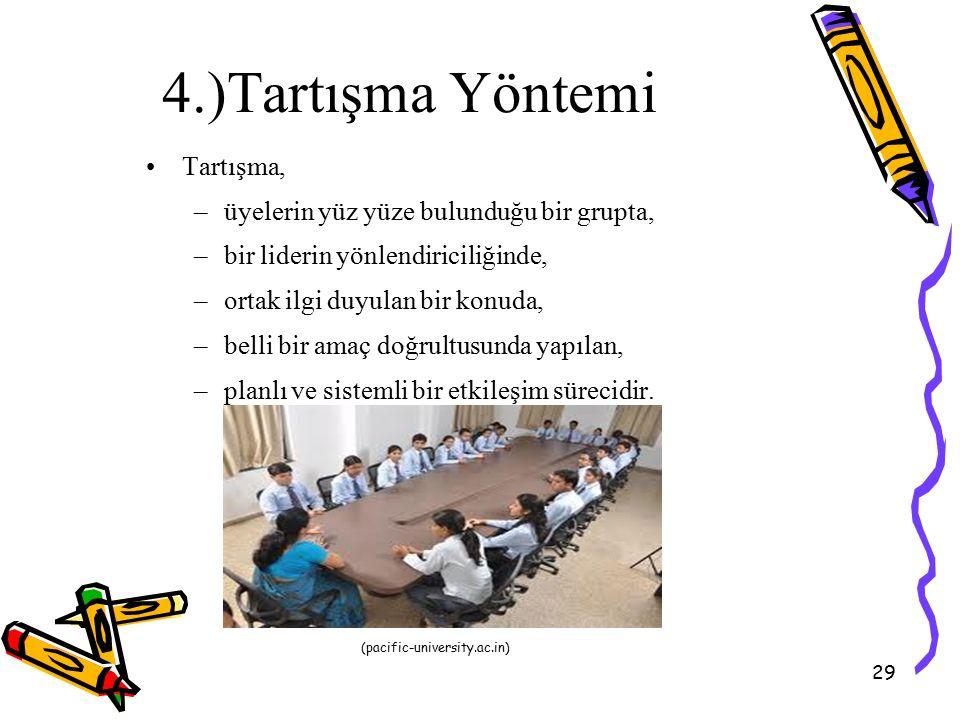 29 4.)Tartışma Yöntemi Tartışma, –üyelerin yüz yüze bulunduğu bir grupta, –bir liderin yönlendiriciliğinde, –ortak ilgi duyulan bir konuda, –belli bir