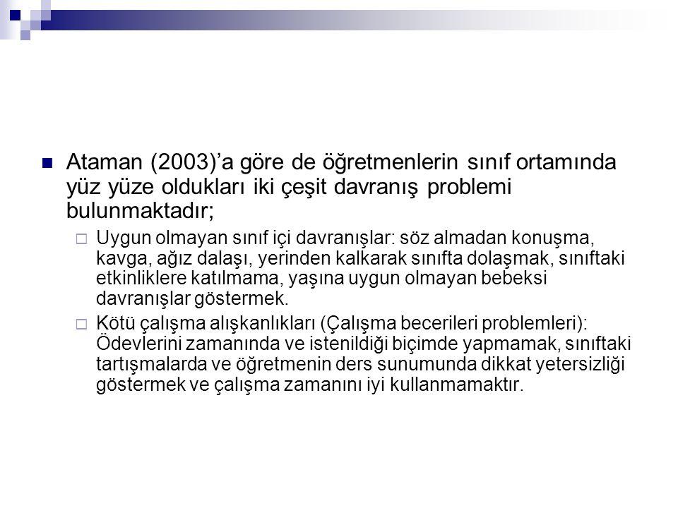 Ataman (2003)'a göre de öğretmenlerin sınıf ortamında yüz yüze oldukları iki çeşit davranış problemi bulunmaktadır;  Uygun olmayan sınıf içi davranış
