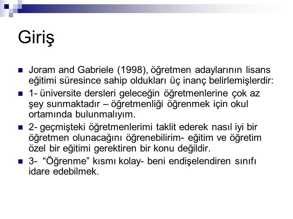 Giriş Joram and Gabriele (1998), öğretmen adaylarının lisans eğitimi süresince sahip oldukları üç inanç belirlemişlerdir: 1- üniversite dersleri gelec