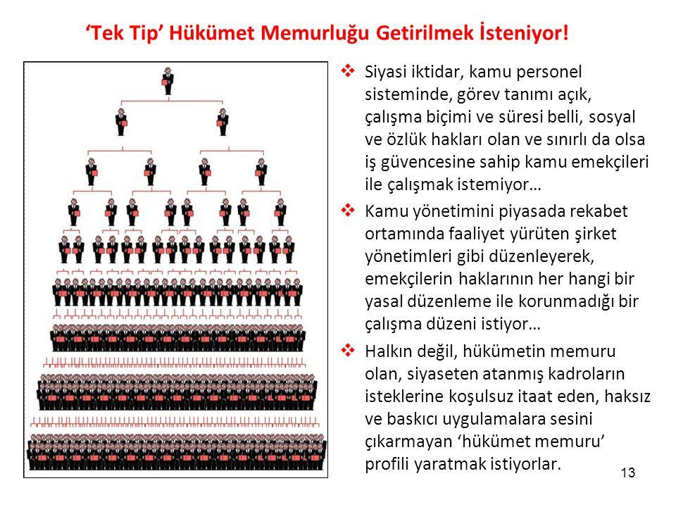 'Tek Tip' Hükümet Memurluğu Getirilmek İsteniyor! 13  Siyasi iktidar, kamu personel sisteminde, görev tanımı açık, çalışma biçimi ve süresi belli, so
