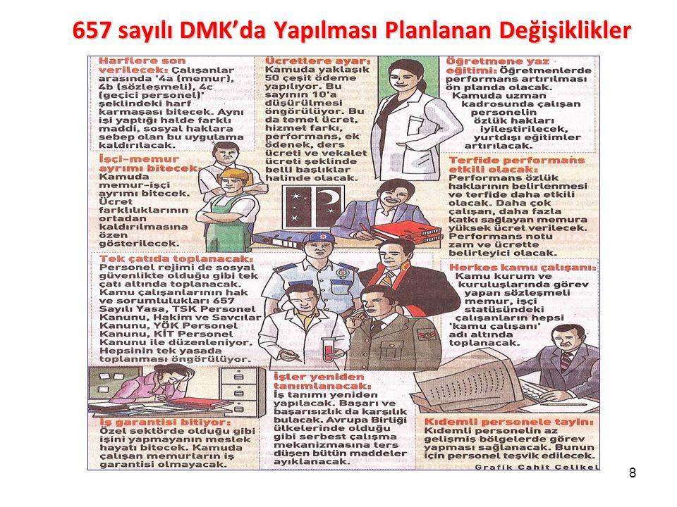 8 657 sayılı DMK'da Yapılması Planlanan Değişiklikler