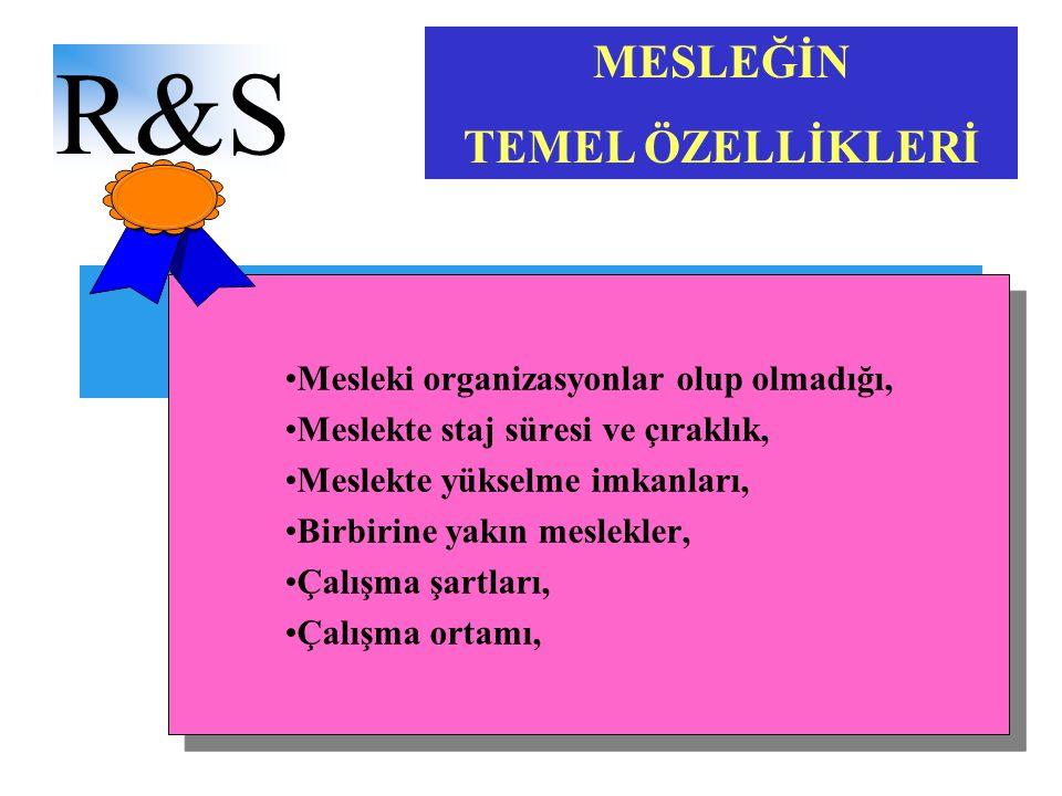 TÜRKÇE ÖĞRETMENLİĞİ Çalışma Ortamı Türkçe öğretmeni, sınıfta ve bazan kütüphanede görev yapar.