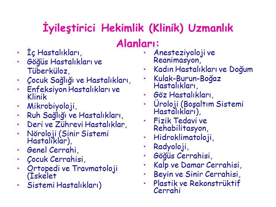 İyileştirici Hekimlik (Klinik) Uzmanlık Alanları: İç Hastalıkları, Göğüs Hastalıkları ve Tüberküloz, Çocuk Sağlığı ve Hastalıkları, Enfeksiyon Hastalıkları ve Klinik Mikrobiyoloji, Ruh Sağlığı ve Hastalıkları, Deri ve Zührevi Hastalıklar, Nöroloji (Sinir Sistemi Hastalıklar), Genel Cerrahi, Çocuk Cerrahisi, Ortopedi ve Travmatoloji (İskelet Sistemi Hastalıkları) Anesteziyoloji ve Reanimasyon, Kadın Hastalıkları ve Doğum Kulak-Burun-Boğaz Hastalıkları, Göz Hastalıkları, Üroloji (Boşaltım Sistemi Hastalıkları), Fizik Tedavi ve Rehabilitasyon, Hidroklimatoloji, Radyoloji, Göğüs Cerrahisi, Kalp ve Damar Cerrahisi, Beyin ve Sinir Cerrahisi, Plastik ve Rekonstrüktif Cerrahi
