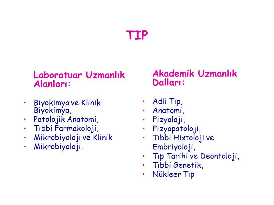 TIP Laboratuar Uzmanlık Alanları: Biyokimya ve Klinik Biyokimya, Patolojik Anatomi, Tıbbi Farmakoloji, Mikrobiyoloji ve Klinik Mikrobiyoloji.