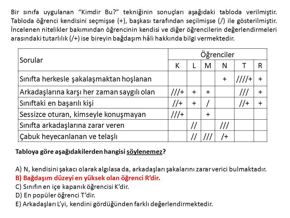 Bir sınıfa uygulanan Kimdir Bu tekniğinin sonuçları aşağıdaki tabloda verilmiştir.