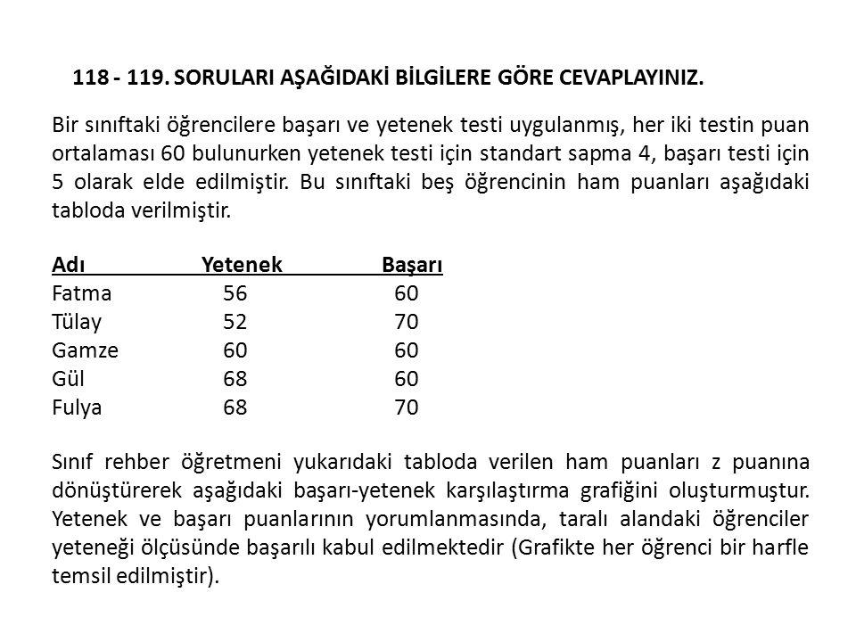 118 - 119. SORULARI AŞAĞIDAKİ BİLGİLERE GÖRE CEVAPLAYINIZ. Bir sınıftaki öğrencilere başarı ve yetenek testi uygulanmış, her iki testin puan ortalamas