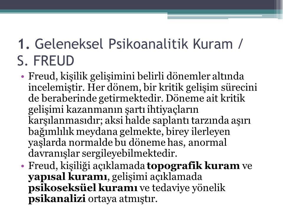 1. Geleneksel Psikoanalitik Kuram / S.