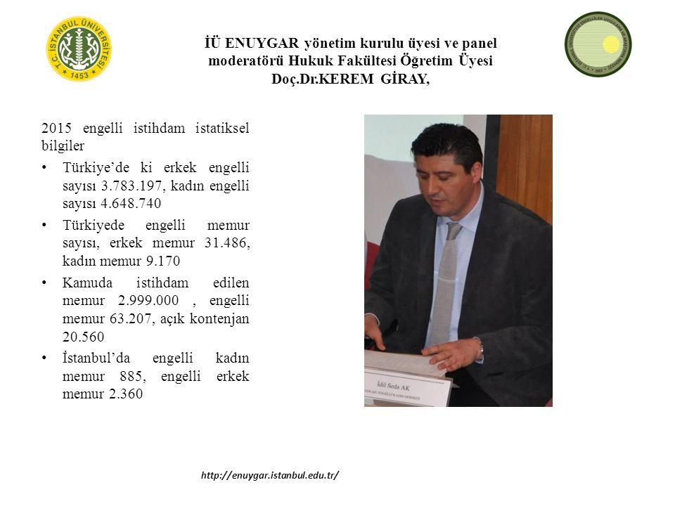 İÜ ENUYGAR yönetim kurulu üyesi ve panel moderatörü Hukuk Fakültesi Öğretim Üyesi Doç.Dr.KEREM GİRAY, 2015 engelli istihdam istatiksel bilgiler Türkiye'de ki erkek engelli sayısı 3.783.197, kadın engelli sayısı 4.648.740 Türkiyede engelli memur sayısı, erkek memur 31.486, kadın memur 9.170 Kamuda istihdam edilen memur 2.999.000, engelli memur 63.207, açık kontenjan 20.560 İstanbul'da engelli kadın memur 885, engelli erkek memur 2.360 http://enuygar.istanbul.edu.tr/