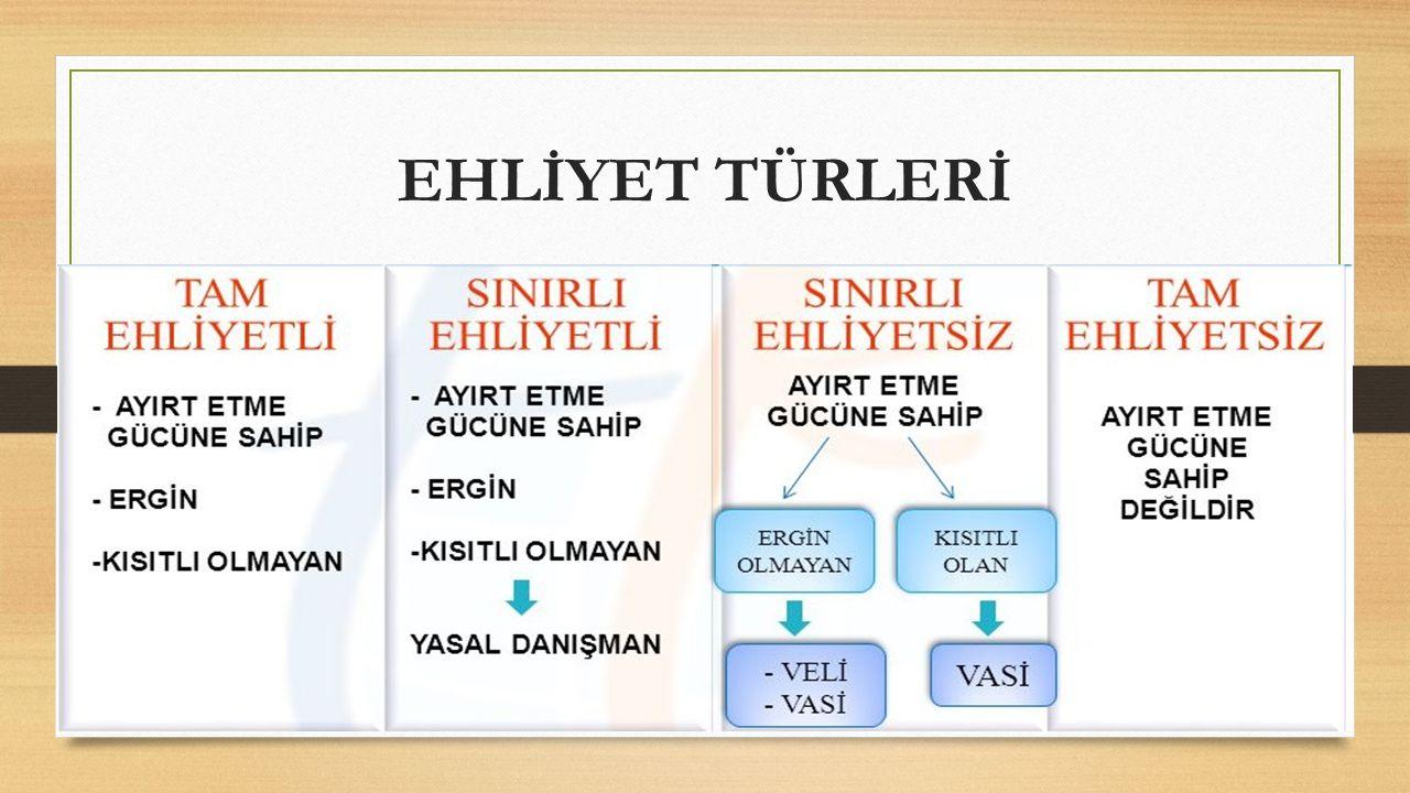 EHLİYET TÜRLERİ