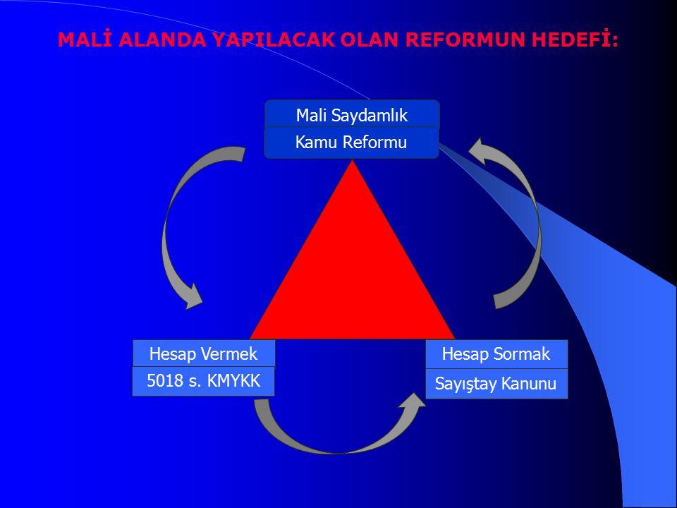 Mali Saydamlık Hesap VermekHesap Sormak Kamu Reformu 5018 s.