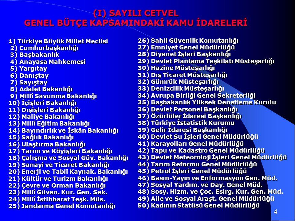 33.Madde 33.