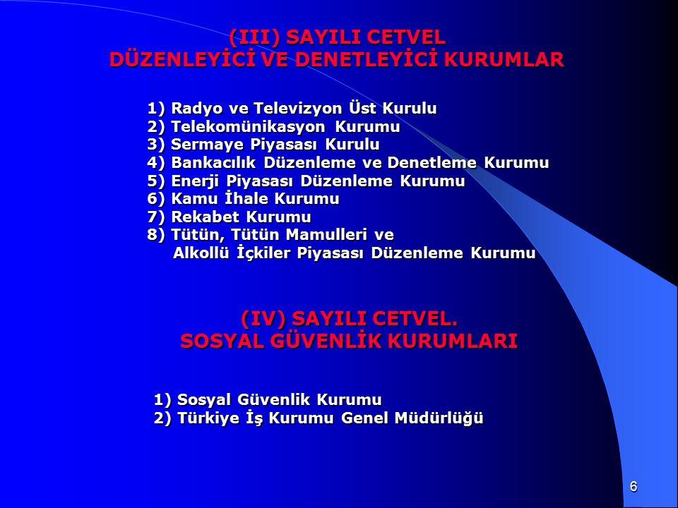 6 1) Radyo ve Televizyon Üst Kurulu 2) Telekomünikasyon Kurumu 3) Sermaye Piyasası Kurulu 4) Bankacılık Düzenleme ve Denetleme Kurumu 5) Enerji Piyasası Düzenleme Kurumu 6) Kamu İhale Kurumu 7) Rekabet Kurumu 8) Tütün, Tütün Mamulleri ve Alkollü İçkiler Piyasası Düzenleme Kurumu Alkollü İçkiler Piyasası Düzenleme Kurumu (III) SAYILI CETVEL DÜZENLEYİCİ VE DENETLEYİCİ KURUMLAR 1) Sosyal Güvenlik Kurumu 2) Türkiye İş Kurumu Genel Müdürlüğü (IV) SAYILI CETVEL.