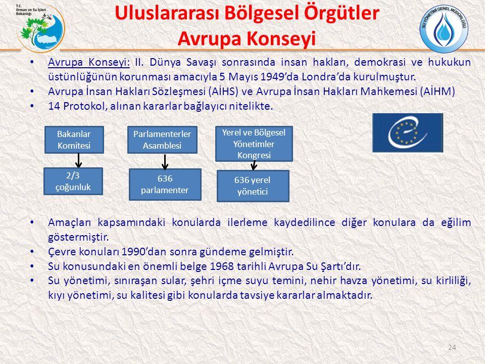 Uluslararası Bölgesel Örgütler Avrupa Konseyi Avrupa Konseyi: II.