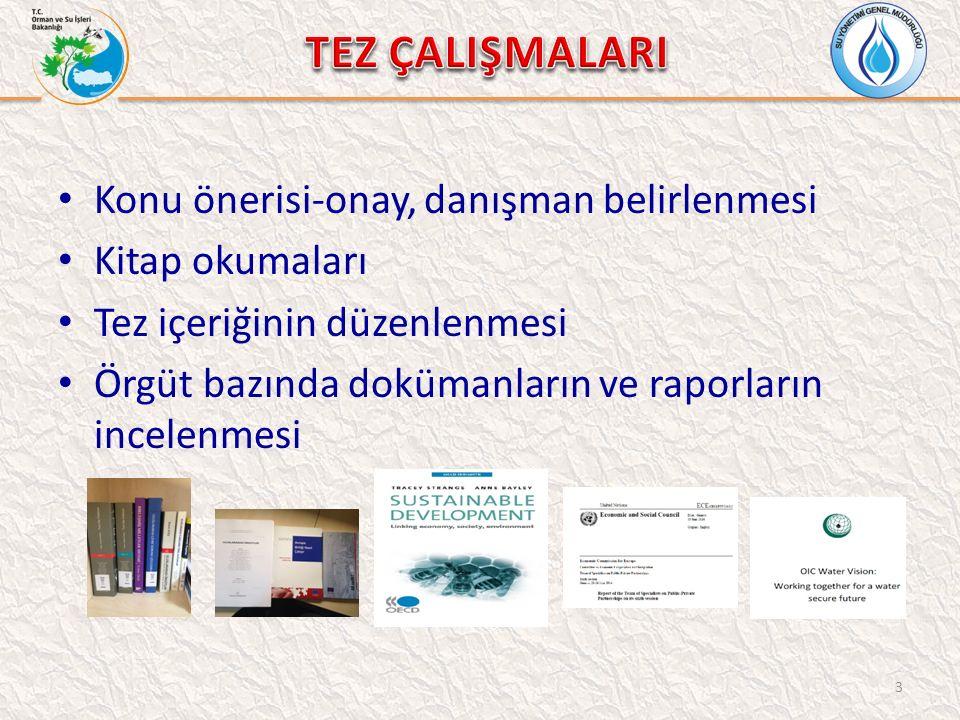 Sunum İçeriği 1.Uluslararası örgütler, tanımlar ve terimler 2.