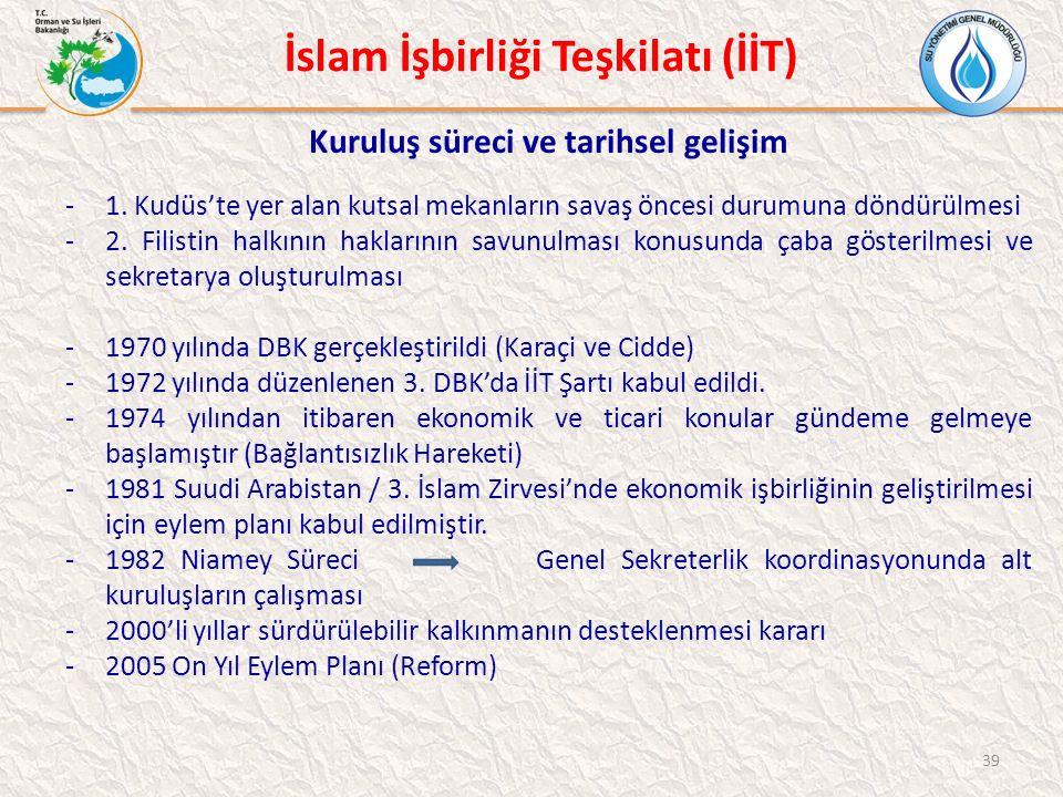 İslam İşbirliği Teşkilatı (İİT) Kuruluş süreci ve tarihsel gelişim -1.