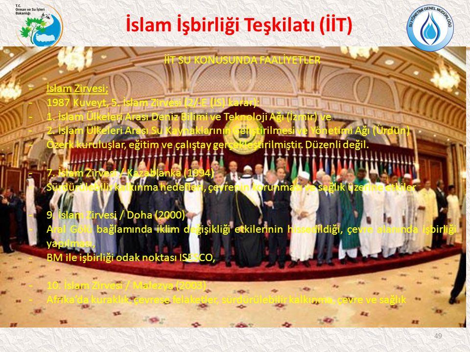 İslam İşbirliği Teşkilatı (İİT) İİT SU KONUSUNDA FAALİYETLER -İslam Zirvesi; -1987 Kuveyt, 5.