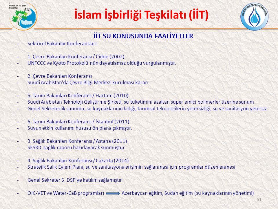 İslam İşbirliği Teşkilatı (İİT) İİT SU KONUSUNDA FAALİYETLER -Sektörel Bakanlar Konferansları: -1.