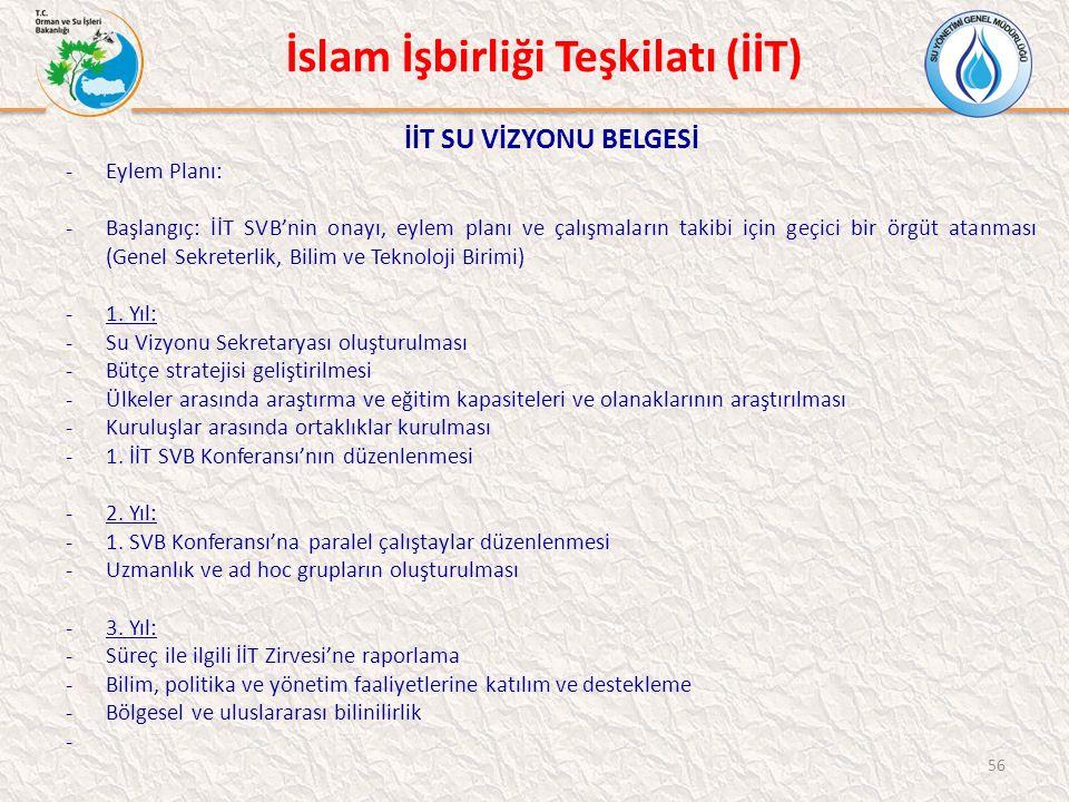 İslam İşbirliği Teşkilatı (İİT) İİT SU VİZYONU BELGESİ -Eylem Planı: -Başlangıç: İİT SVB'nin onayı, eylem planı ve çalışmaların takibi için geçici bir örgüt atanması (Genel Sekreterlik, Bilim ve Teknoloji Birimi) -1.