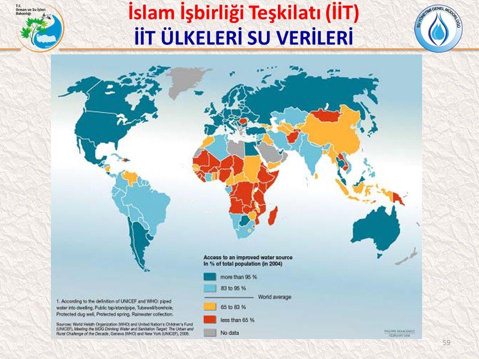 İslam İşbirliği Teşkilatı (İİT) İİT ÜLKELERİ SU VERİLERİ 59