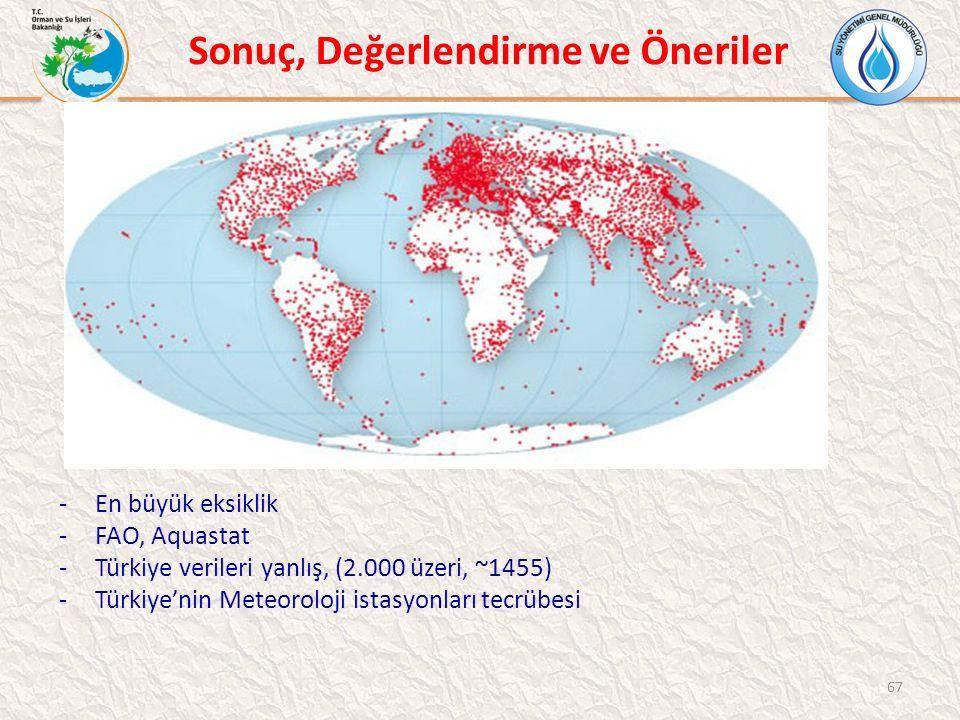 Sonuç, Değerlendirme ve Öneriler -En büyük eksiklik -FAO, Aquastat -Türkiye verileri yanlış, (2.000 üzeri, ~1455) -Türkiye'nin Meteoroloji istasyonları tecrübesi 67