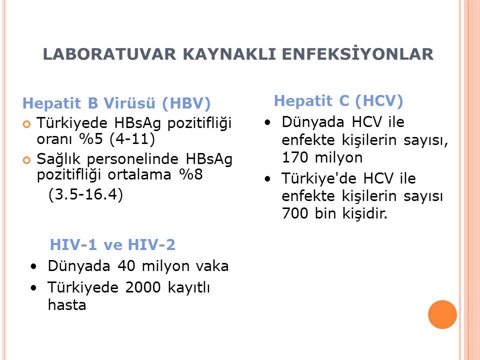 Hepatit B Virüsü (HBV) Türkiyede HBsAg pozitifliği oranı %5 (4-11) Sağlık personelinde HBsAg pozitifliği ortalama %8 (3.5-16.4) Hepatit C (HCV) Dünyada HCV ile enfekte kişilerin sayısı, 170 milyon Türkiye de HCV ile enfekte kişilerin sayısı 700 bin kişidir.