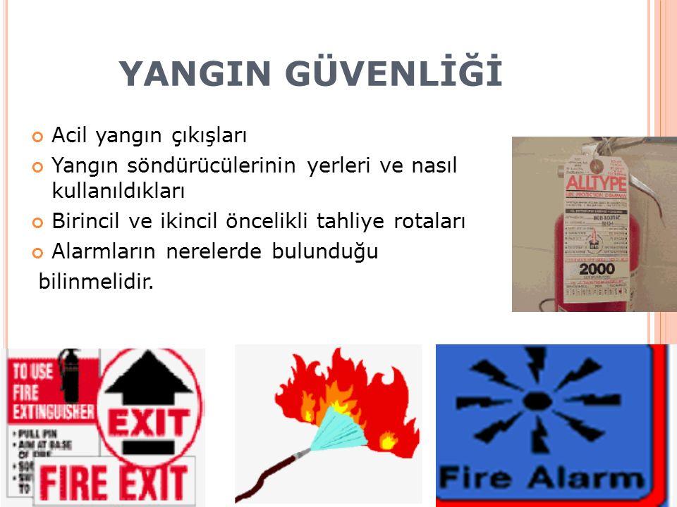 Acil yangın çıkışları Yangın söndürücülerinin yerleri ve nasıl kullanıldıkları Birincil ve ikincil öncelikli tahliye rotaları Alarmların nerelerde bulunduğu bilinmelidir.