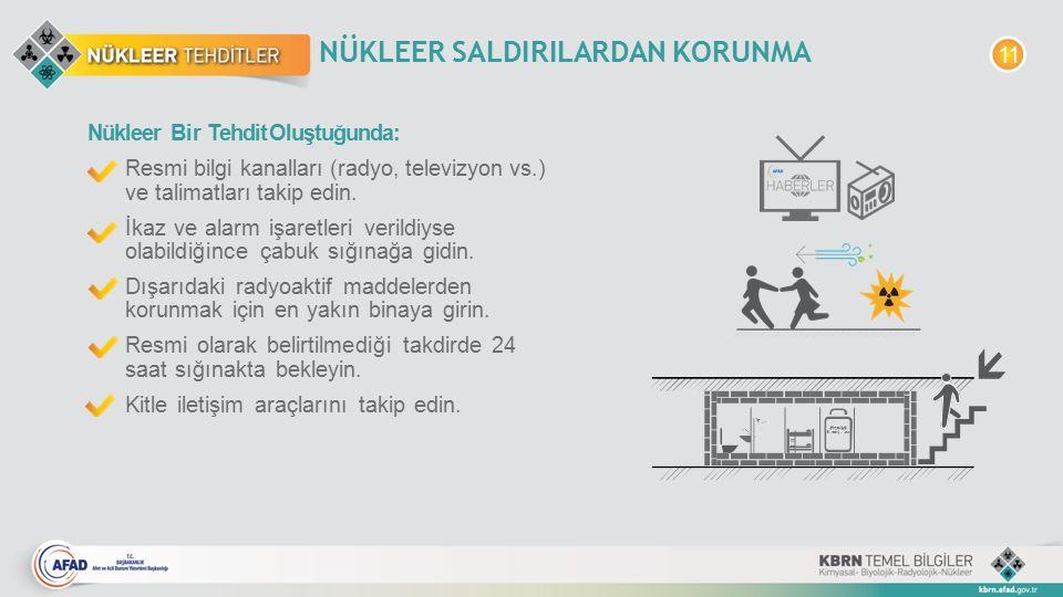 Nükleer Bir Tehdit Oluştuğunda: Resmi bilgi kanalları (radyo, televizyon vs.) ve talimatları takip edin. İkaz ve alarm işaretleri verildiyse olabildiğ