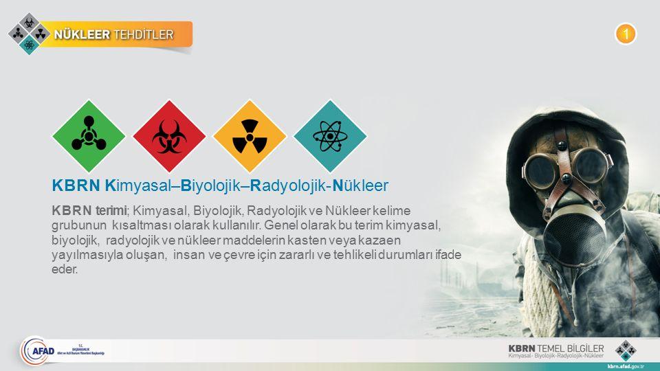KBRNKimyasal–Biyolojik–Radyolojik-Nükleer KBRN terimi; Kimyasal, Biyolojik, Radyolojik ve Nükleer kelime grubunun kısaltması olarak kullanılır.