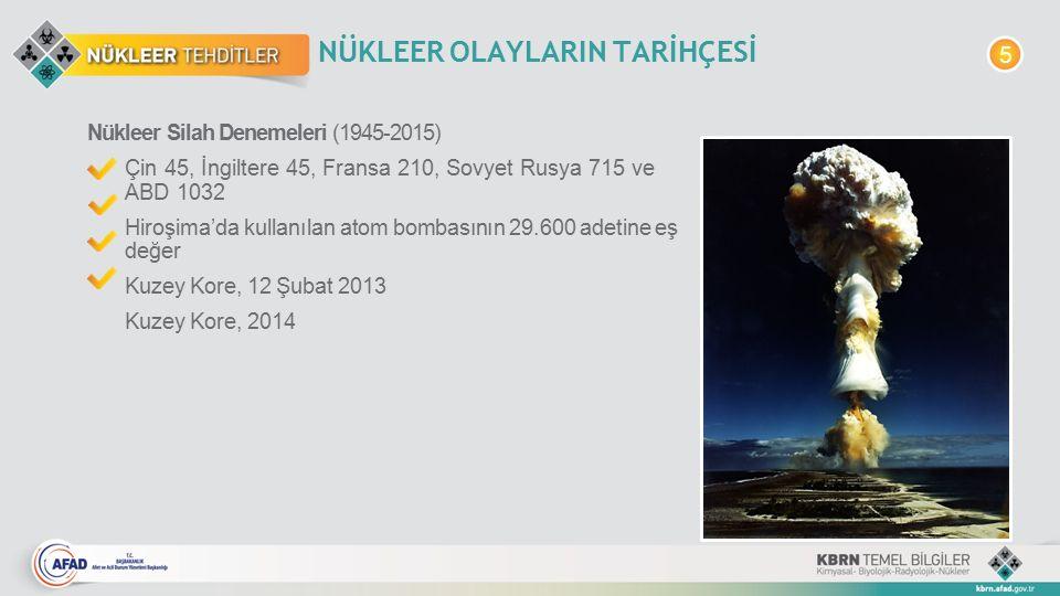 NÜKLEER OLAYLARIN TARİHÇESİ Nükleer Silah Denemeleri (1945-2015) Çin 45, İngiltere 45, Fransa 210, Sovyet Rusya 715 ve ABD 1032 Hiroşima'da kullanılan atom bombasının 29.600 adetine eş değer Kuzey Kore, 12 Şubat 2013 Kuzey Kore, 2014 5