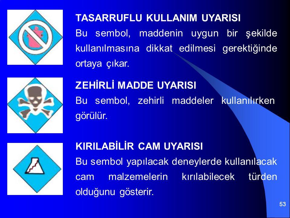 53 TASARRUFLU KULLANIM UYARISI Bu sembol, maddenin uygun bir şekilde kullanılmasına dikkat edilmesi gerektiğinde ortaya çıkar.