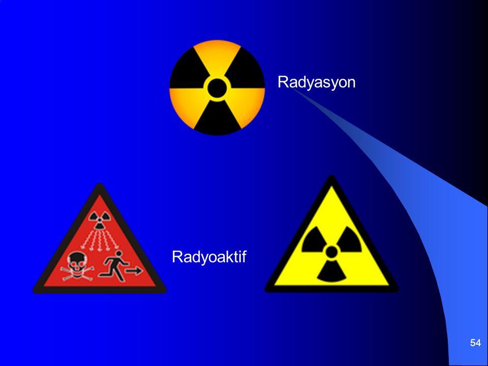 54 Radyasyon Radyoaktif