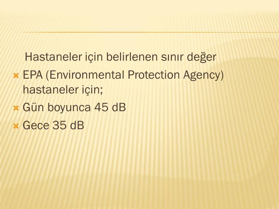 Hastaneler için belirlenen sınır değer  EPA (Environmental Protection Agency) hastaneler için;  Gün boyunca 45 dB  Gece 35 dB
