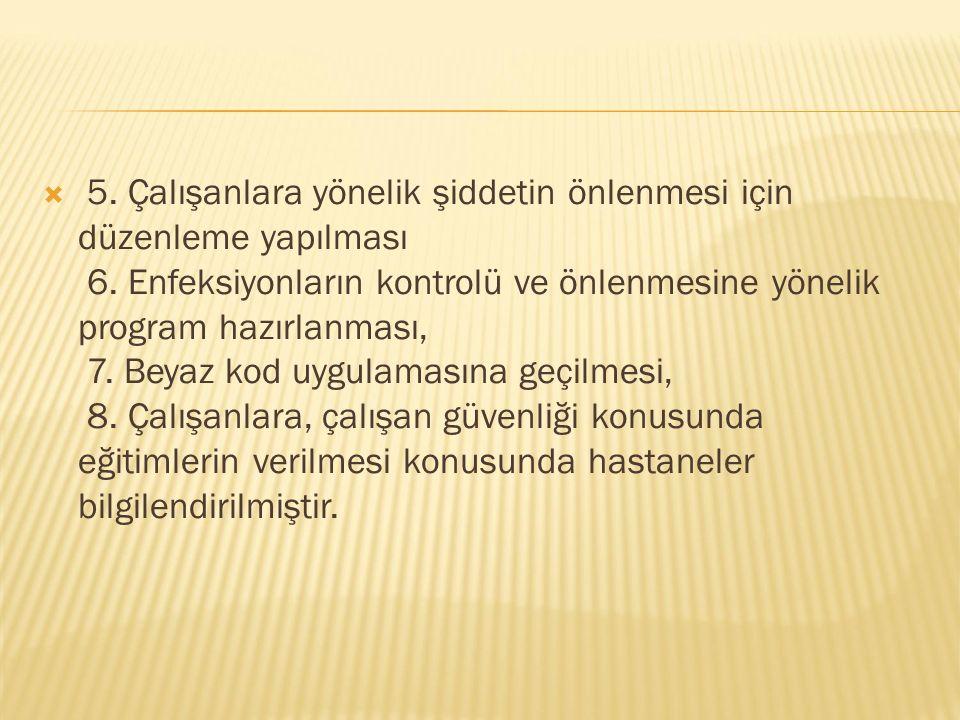  5. Çalışanlara yönelik şiddetin önlenmesi için düzenleme yapılması 6.