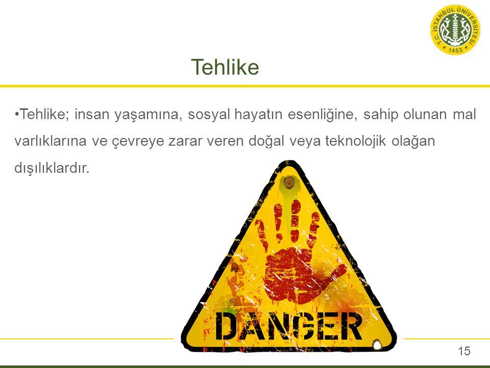 Tehlike Tehlike; insan yaşamına, sosyal hayatın esenliğine, sahip olunan mal varlıklarına ve çevreye zarar veren doğal veya teknolojik olağan dışılıkl