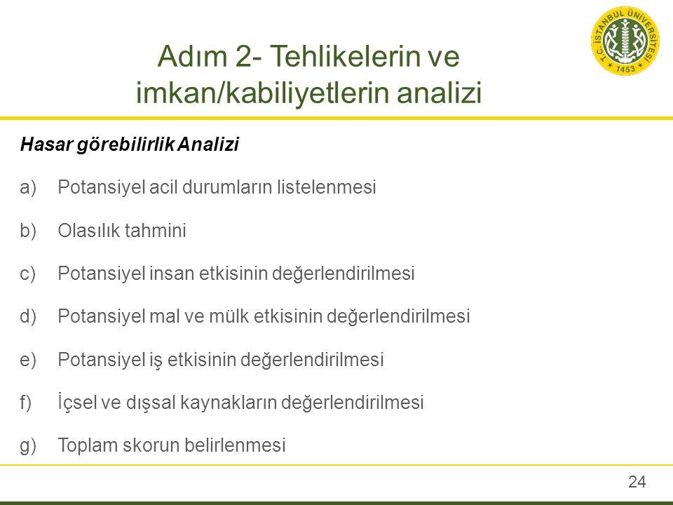 24 Hasar görebilirlik Analizi a)Potansiyel acil durumların listelenmesi b)Olasılık tahmini c)Potansiyel insan etkisinin değerlendirilmesi d)Potansiyel